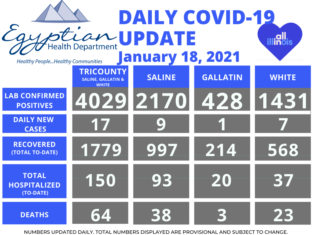 Egyptian Health Department Reports 17 New Tri-County Residents Test Positive for COVID-19
